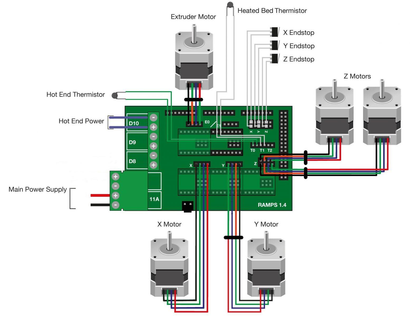 hướng dẫn làm máy in 3d tất tần tật từ a-z